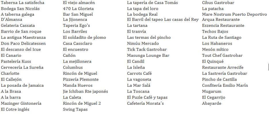 Ruta de la tapa de Cartagena 2016